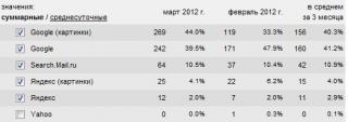 statistica_201203